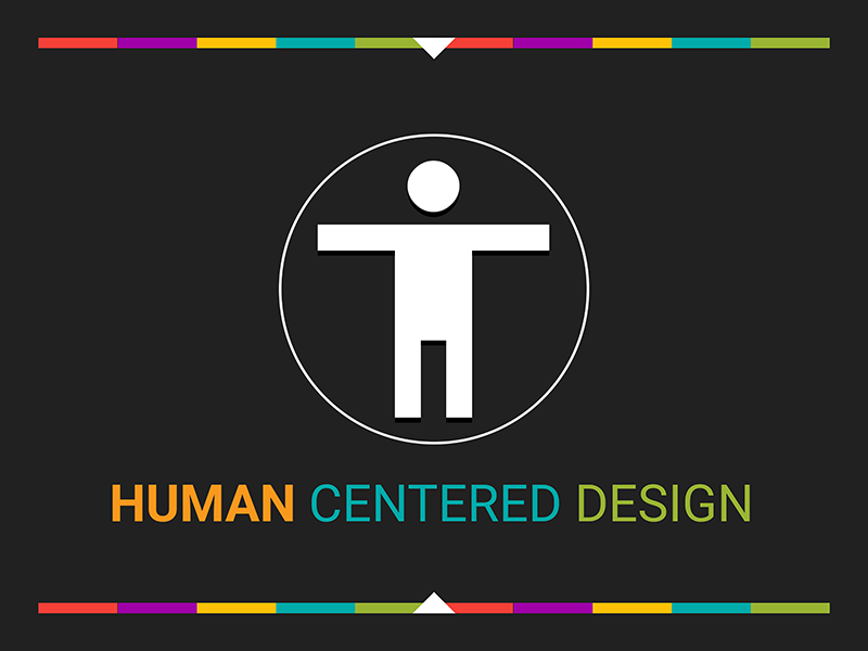 Human Centered Design Cover Slide
